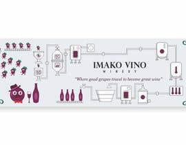 nº 6 pour Hand-drawn illustration of wine-making process par reyryu19