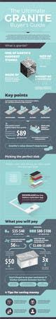 Icône de la proposition n°2 du concours Re-design an infographic