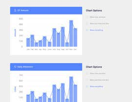 #1 for Graphs page dashboard design by Designer123user