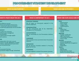 nº 24 pour Strategy Paper par supunuk