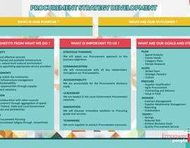 nº 30 pour Strategy Paper par supunuk