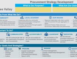 nº 10 pour Strategy Paper par Akiya69