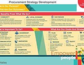 nº 27 pour Strategy Paper par Akiya69