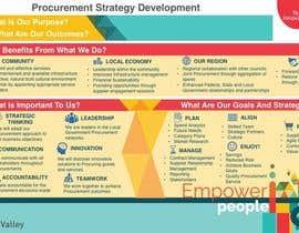 nº 28 pour Strategy Paper par Akiya69