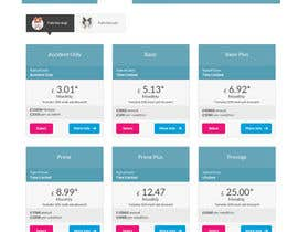 #75 for Design a Pet Insurance Website Mockup by appionixtech