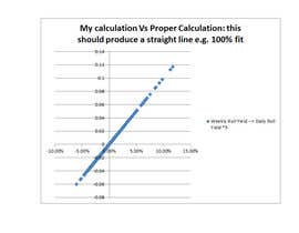 nº 3 pour Work out the right equation to calculate an output (financial data) par Munsir5551