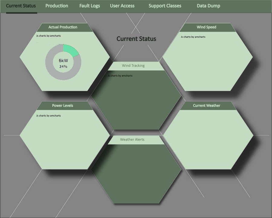 Entry #34 by afroliveira for JS Website Layout redesign
