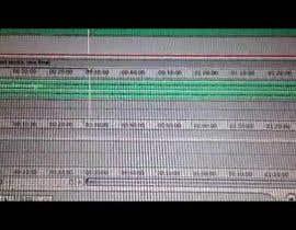 nº 3 pour Best Mix and Master Contest COMMERCIAL RELEASE QUALITY par marcosohnik