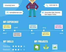 nº 4 pour Winning Resume Challenge par hiremeh