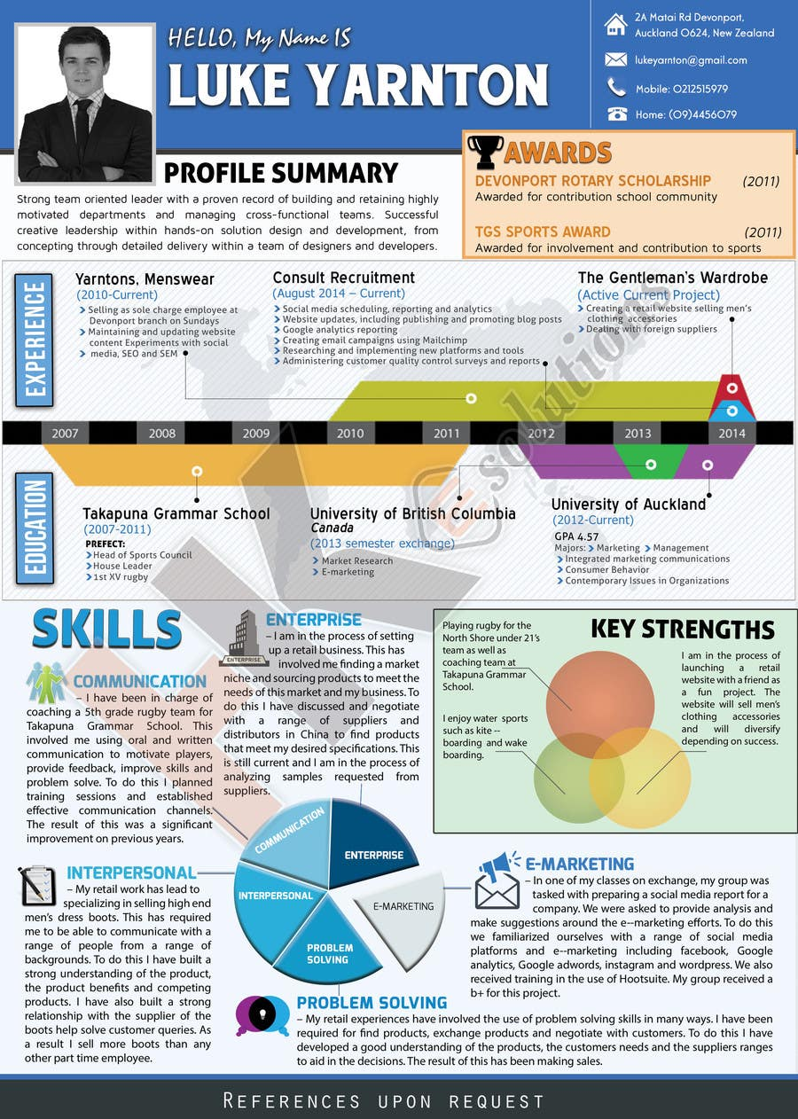 Entry 21 By Hkesolutions For Turn My Cv Into An Graphic Cv Freelancer