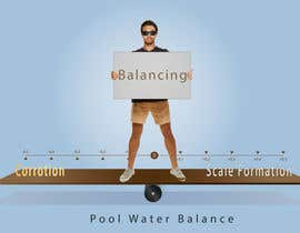 nº 12 pour Illustrate a concept of pool water balance par Muyed
