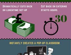 nº 6 pour Designing an infograhpic par GraceOng