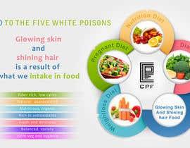 #31 para Design a Banner/Backdrop for CPF food outlet chain por neev16