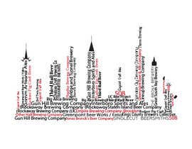 nº 180 pour Design an Image using words for NYC par BiancaMB