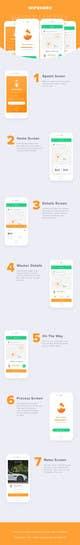 Icône de la proposition n°26 du concours Mobile App PSD