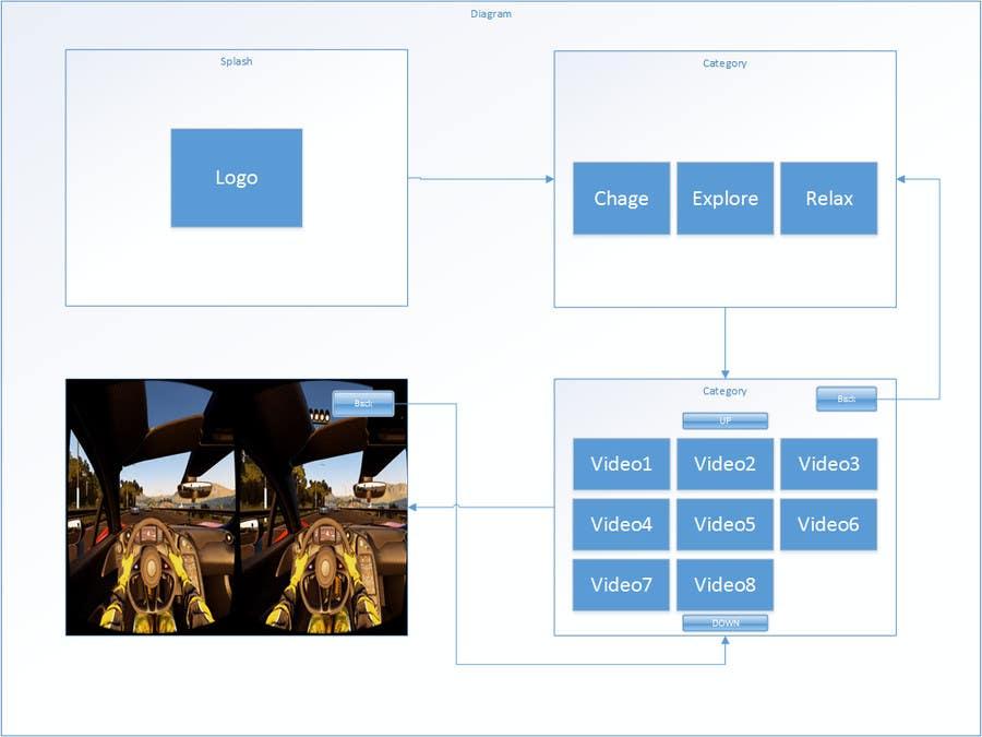 Create vr video player app for gear freelancer