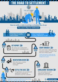 Image of                             make this infographic awesome!