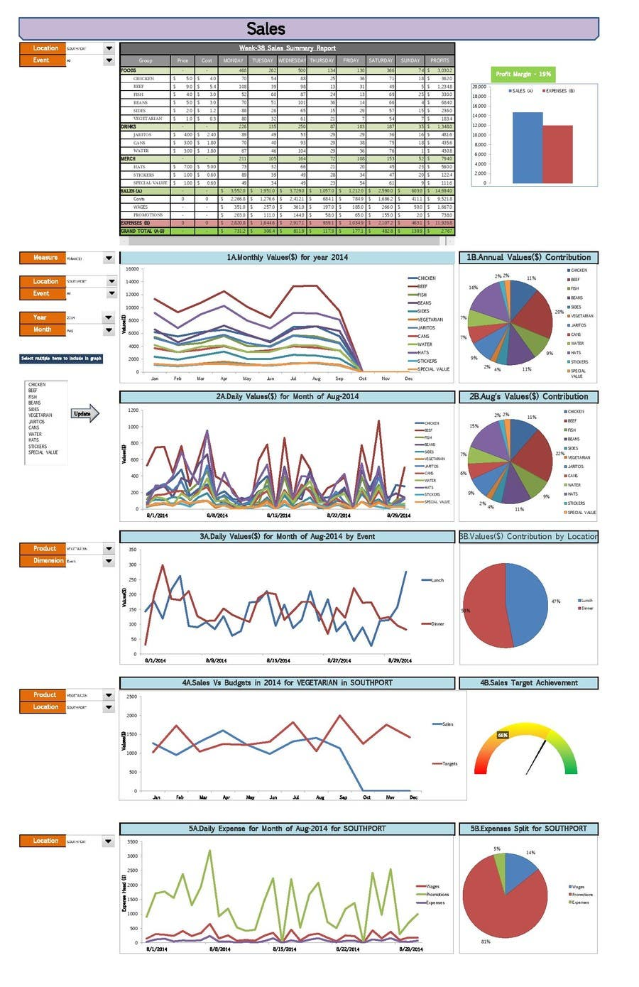 entry 14 by bizwizz for excel spreadsheet modification contest