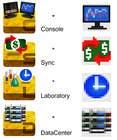 Proposition n° 43 du concours Graphic Design pour Application Icons for Forex Studio (Windows software)