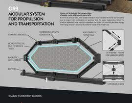#270 para Design the future according to Elon Musk por ivanlugomer