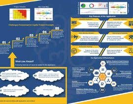 #6 pёr Design Construction Project Monitoring Software Brochure nga reshmaguptanag