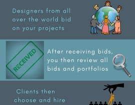 Nro 1 kilpailuun Infographic for Clients for a website käyttäjältä jasmind88