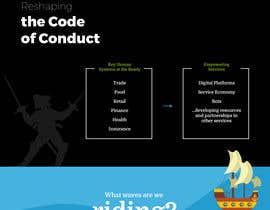 Nro 7 kilpailuun PowerPoint Theme käyttäjältä iTechnoweb