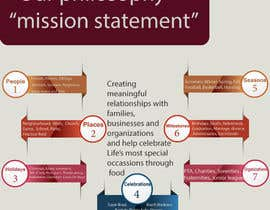 #5 untuk Design infographic oleh DonnaMoawad