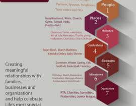 #6 untuk Design infographic oleh DonnaMoawad