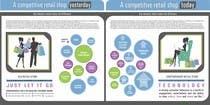 White Paper Infographics sesign for Loft Media Publishing için Graphic Design32 No.lu Yarışma Girdisi