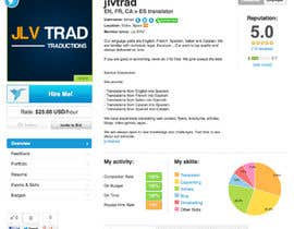 jlvtrad tarafından vWorker Users: Complete your Profile and Win! için no 187
