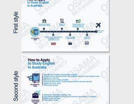 Nro 2 kilpailuun Design a step-by-step interactive explanatory graphic käyttäjältä iOsamaMuhammed