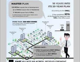 Nro 14 kilpailuun Design Infographic - ongoing work, winner gets hired hourly käyttäjältä zestfreelancer