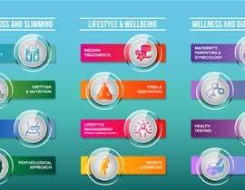 NataBena tarafından infographic design için no 15