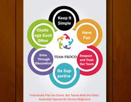 #29 for Design a Team Charter by Manik012