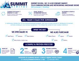#127 for Design a one page sales brochure for Summit Digital by yulika2003