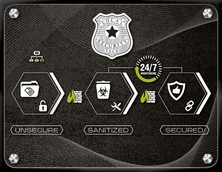 Inscrição nº                                         10                                      do Concurso para                                         Design a Flyer for Local Security Tech