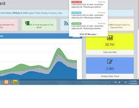 #7 untuk A Custom PHP Bulk SMS Web Application (A Clone of www.ebulksms.com) oleh chuchutech