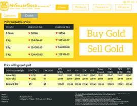 lbernierhardy tarafından Design a website mockup for displaying gold prices için no 14
