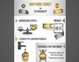 #26 for What makes a coin valuable by IPIhID