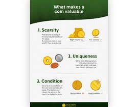 #35 for What makes a coin valuable by thijsren