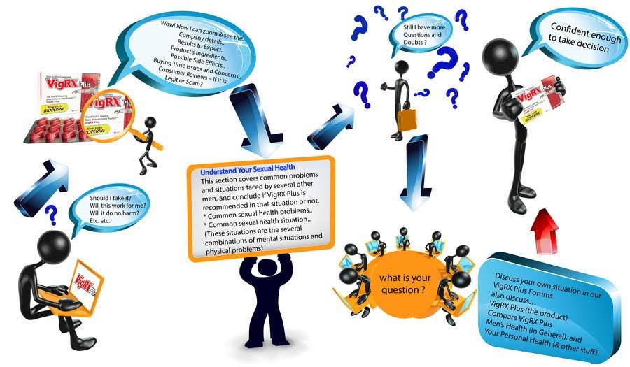 """Kilpailutyö #                                        34                                      kilpailussa                                         Graphic Design for """"how we accomplish our mission"""" of www.knowvigrxplusbetter.com"""