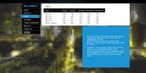 Graphic Design Конкурсная работа №33 для Website Design for BLUSKY optical probes