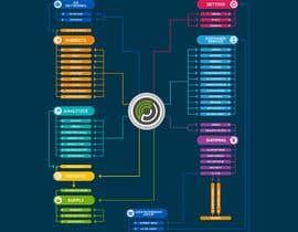 #16 cho Software flow Infographic bởi reyryu19