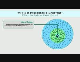 #3 สำหรับ Create a Pitch Video: Harnessing the Power of the Crowd โดย tipu19742003