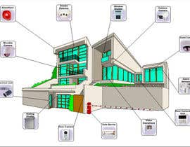 #8 for Illustration Design for Technology in a residential facility af juls5