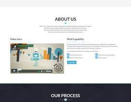 #5 for PSD File to Responsive Rails HTML/CSS by shovoncse