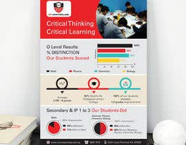 #11 for design poster for education centre by Pandiaraja8197