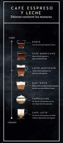 Image of                             Design an coffe banner