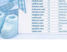 #20 for Select a Brand Name for my Baby related product by Ahmedsaiedawwad